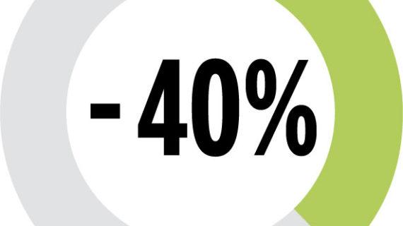 Скидка 40% на проживание в Усадьбах!
